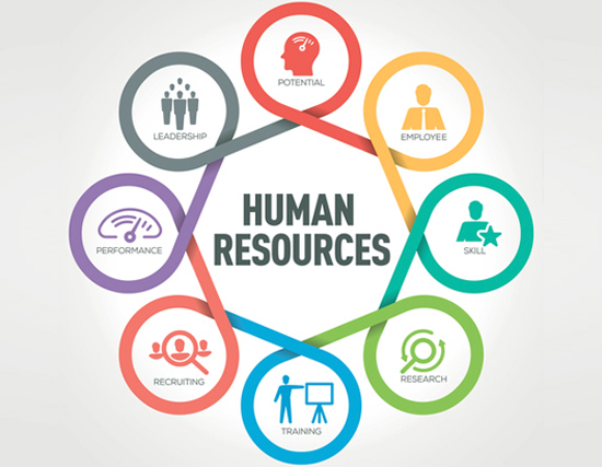 HR Management Company in UK